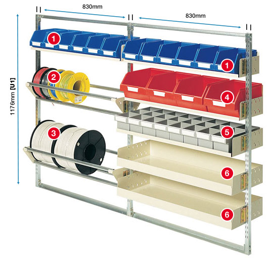 Electricians Kit – RFEK83-U1